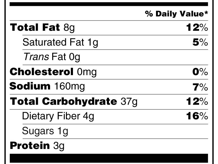 Nutrition Label Common Nutrients